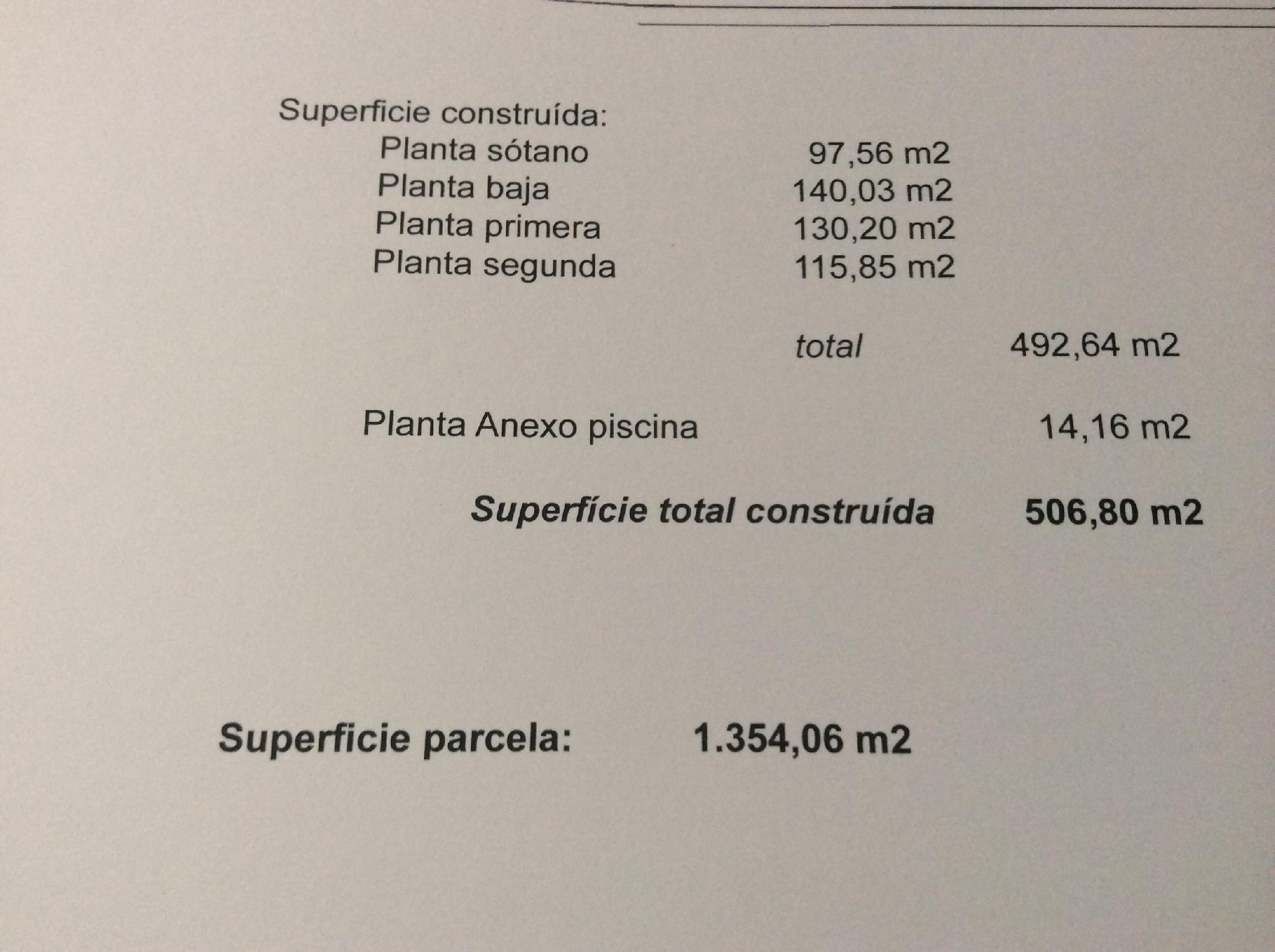 100069 Solar Urbano en venda en Sarrià-Sant Gervasi, Tres Torres 4